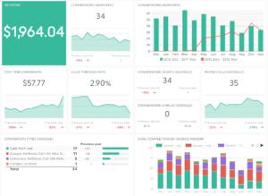 Custom Digital Marketing Report Dashboard